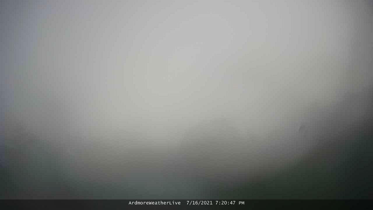 Ardmore Weather